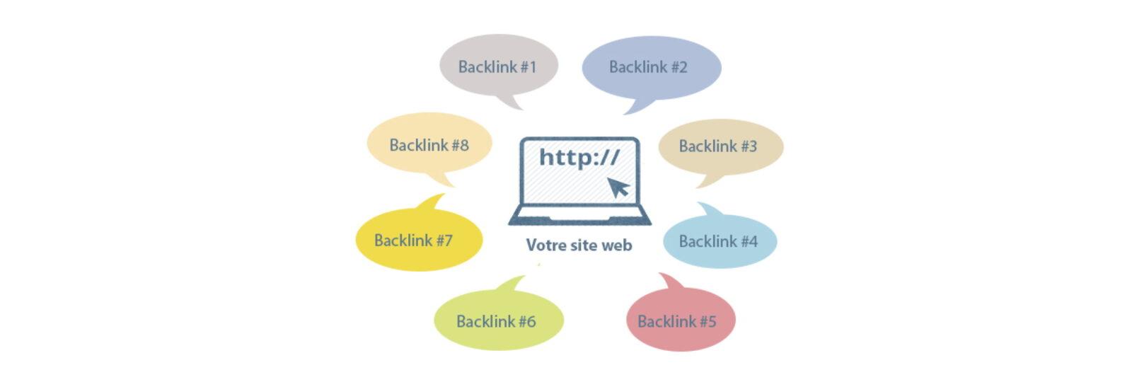 avoir des backlinks de qualité pour optimiser le référencement SEO de son site par c com'créa