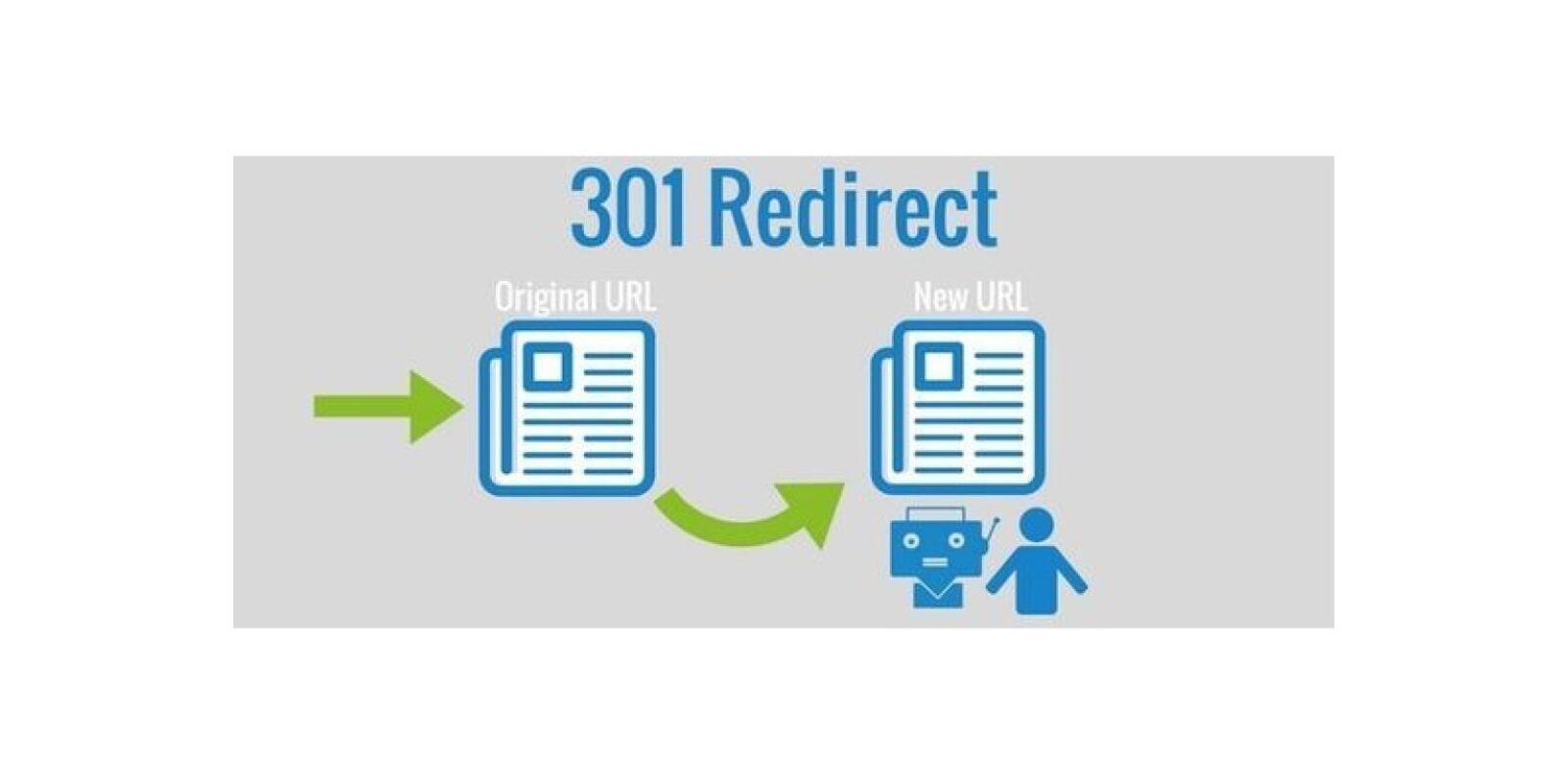 faire des redirections 301 pour éviter le duplicate content et optimiser le référencement SEO de son site par c com'créa
