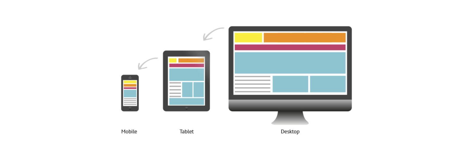 avoir un site responsive compatible mobile pour un bon référencement SEO de son site par c com'créa