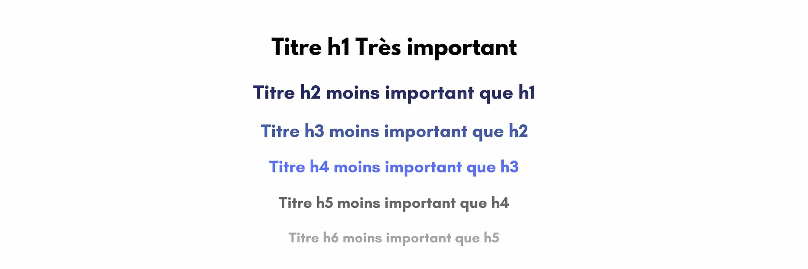 insérer des titres h1, h2, h3 pour optimiser la structure et le SEO référencement de son site par c com'créa