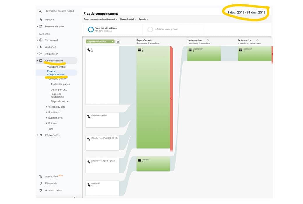 Comment connaître le parcours client de vos internaute sur votre site avec Google Analytics