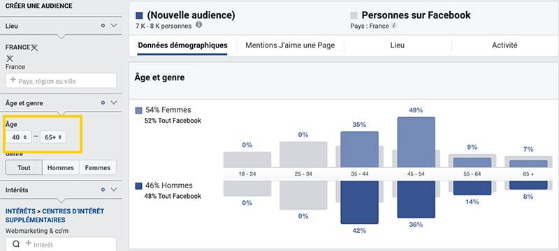 Cibler une audience de plus de 40 ans avec les statistiques de Facebook