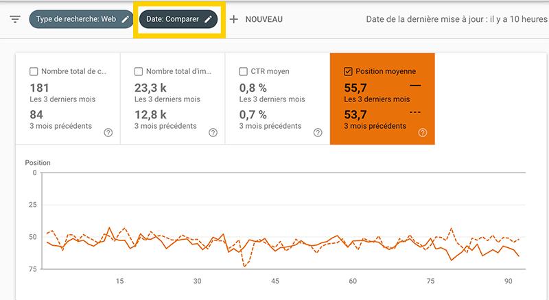 La comparaison selon les dates des performances d'un site avec Google Search Console