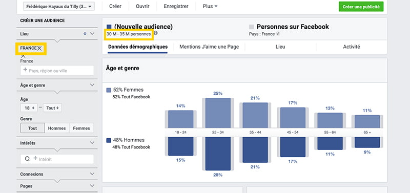 Comment lire les statistiques d'audience de Facebook