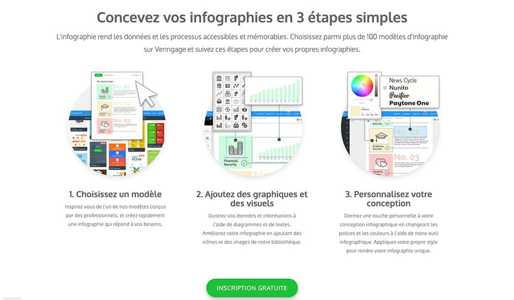 venngage, pour créer des infographies pour vos réseaux sociaux